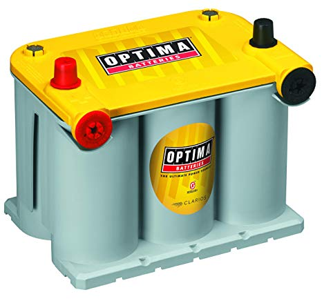 A Guide To Pick Best Car Batteries